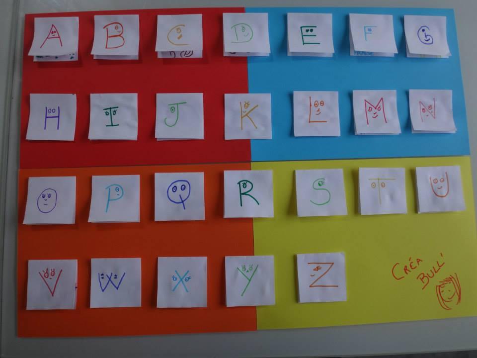 activit manuelle affiche alphabet manzabull 39. Black Bedroom Furniture Sets. Home Design Ideas