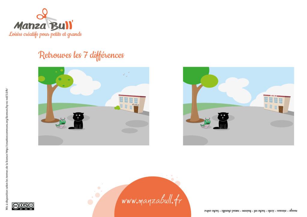 activités éducatives enfants : différences